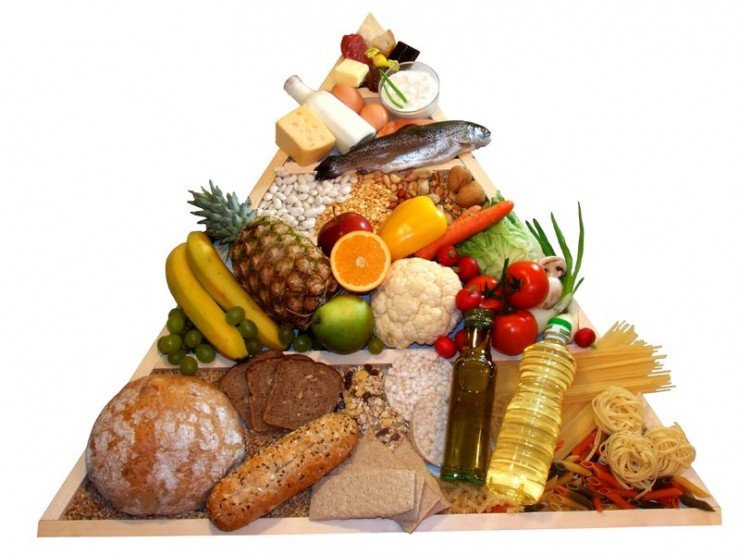 what-is-the-food-pyramid-01
